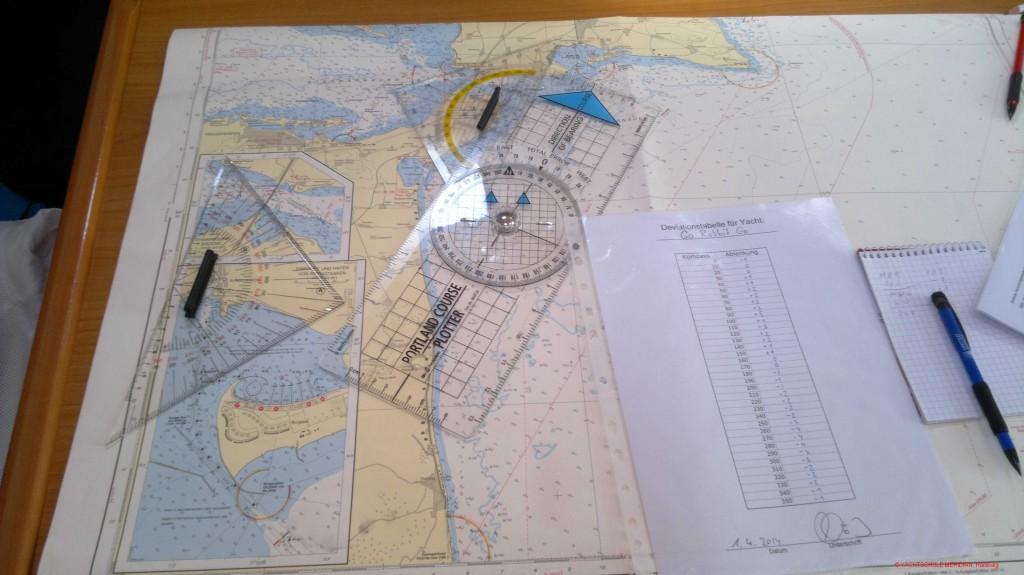 Navigationstisch an Bord einer Segelyacht